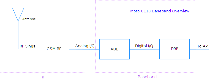 C118.baseband.block.diagram.png
