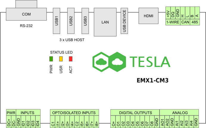 Tesla-connections-emx1.png