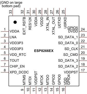 esp8266ex-layout.jpg